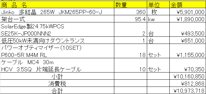 jinko95.4kWの見積