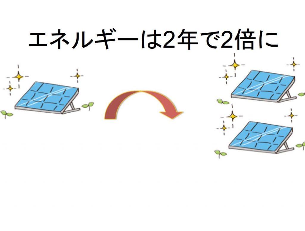 エネルギーの拡大再生産