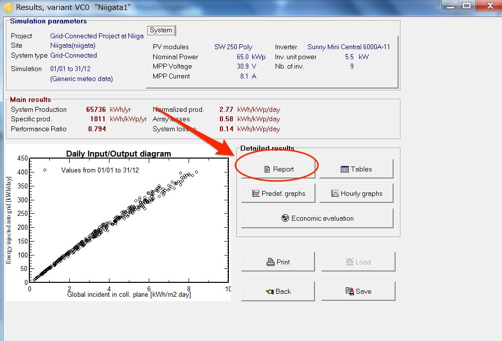 PVsyst シミュレーション簡易結果表示画面
