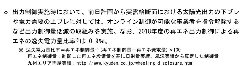 2018年度九州電力における出力抑制の割合